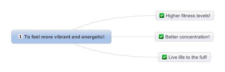 Energetic 1